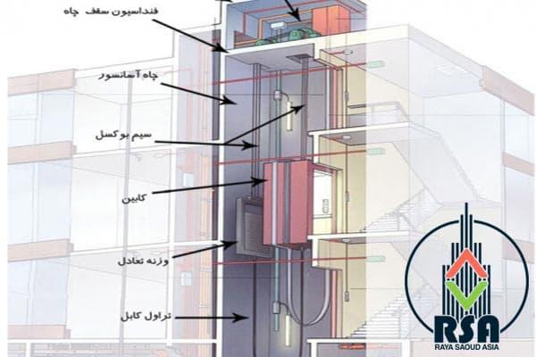 آسانسور کششی چیست